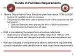 trends in facilities requirements