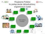 przyjazna polska to po czenie infrastruktury organizacji i ludzi