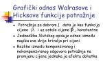 grafi ki odnos walrasove i hicksove funkcije potra nje