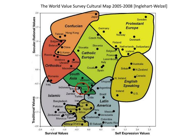 The World Value Survey Cultural Map