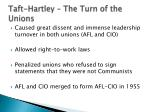 taft hartley the turn of the unions