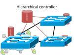 hierarchical controller1