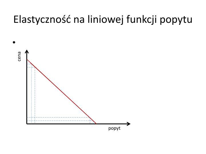Elastyczność na liniowej funkcji popytu