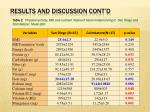 results and discussion cont d