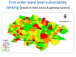 first order ward level vulnerability ranking based on field survey gateway system
