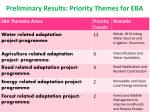 preliminary results priority themes for eba