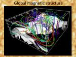 global magnetic structure