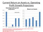 current return on assets vs operating profit growth projections