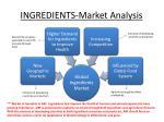 ingredients market analysis