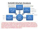 sugar market analysis