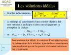 les solutions id ales1