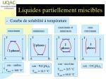 liquides partiellement miscibles