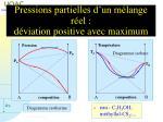 pressions partielles d un m lange r el d viation positive avec maximum