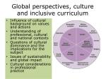 global perspectives culture and inclusive curriculum