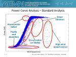 power curve analysis standard analysis