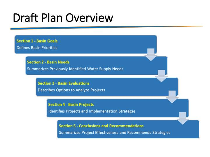 Draft Plan Overview
