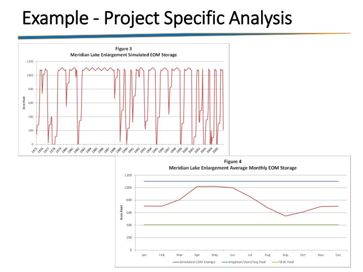 Example - Project Specific Analysis