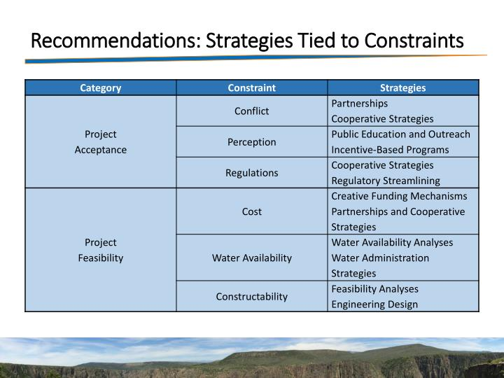 Recommendations: Strategies Tied to Constraints