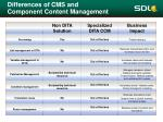 differences of cms and component content management