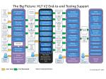 the big picture hl7 v2 end to end testing support