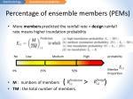 percentage of ensemble members pems
