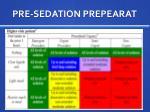 pre sedation prepearat