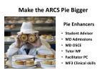 make the arcs p ie b igger