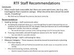 rtf staff recommendations