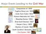 major events leading to the civil war