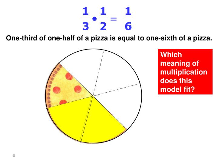 One-third of one-half of a pizza is equal to one-sixth of a pizza.