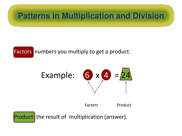 patterns in multiplication and division n.