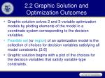 2 2 graphic solution and optimization outcomes