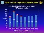 ptca primaria e rescue dal 2003 al 2010 1187 pazienti trattati