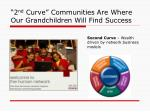 2 nd curve communities are where our grandchildren will find success