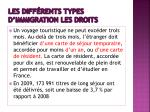 les diff rents types d immigration les droits