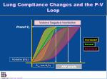 lung compliance changes and the p v loop