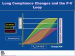 lung compliance changes and the p v loop1