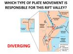 which type of plate movement is responsible for this rift valley