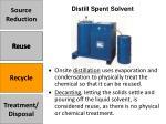 distill spent solvent