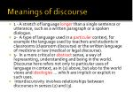 meanings of discourse