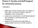 theme 2 faculty and staff support for university success1