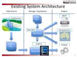 existing system architecture