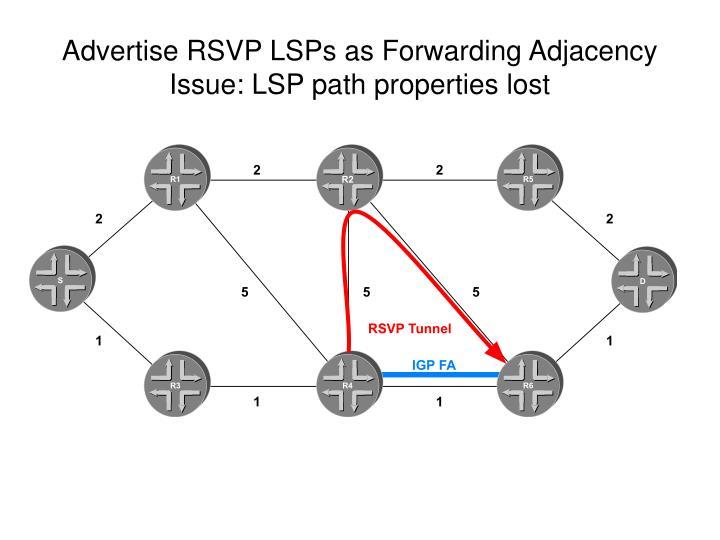 Advertise RSVP LSPs as Forwarding Adjacency