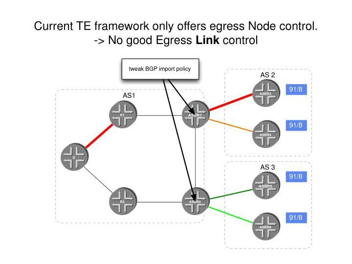 Current TE framework only offers egress Node control.