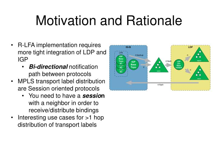 Motivation and rationale