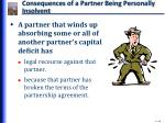 consequences of a partner being personally insolvent1
