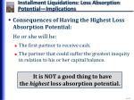 installment liquidations loss absorption potential implications