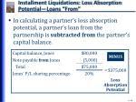 installment liquidations loss absorption potential loans from