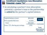 installment liquidations loss absorption potential loans to