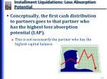 installment liquidations loss absorption potential